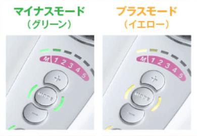 エレクトロクレンジングのマイナスモード・プラスモード
